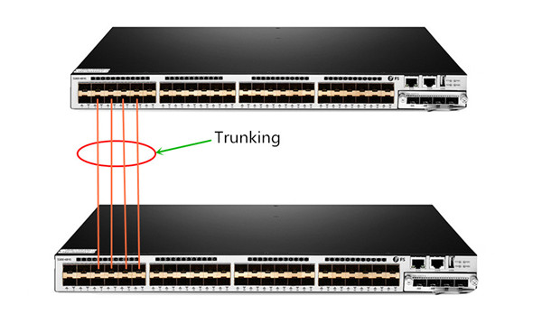 Cisco 3750 how to add multiple ports to vlan