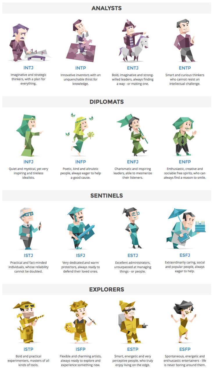 Myers briggs 16 personality types pdf