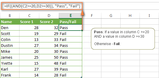 What is a complex number give an example